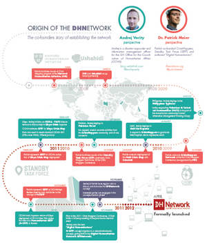 Origin of the Digital Humanitarian Network